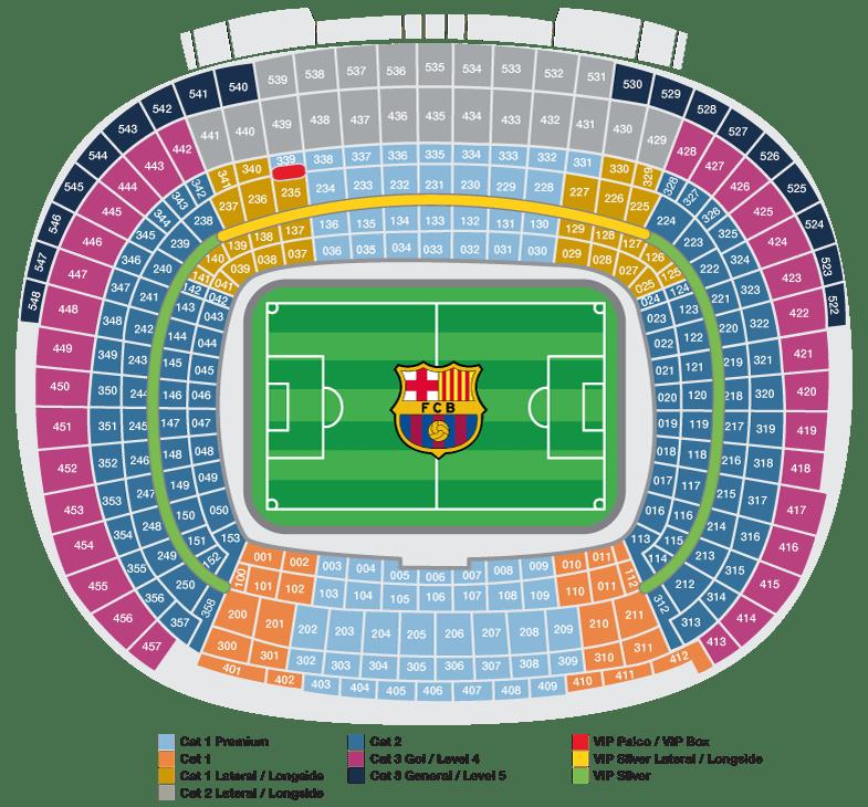 settore FC Barcelona
