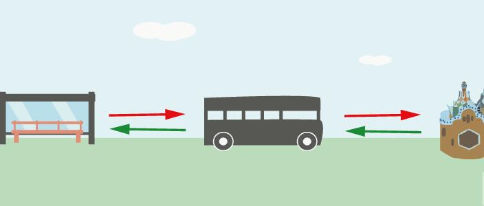 Bus Güell: L'Autobus Navetta per raggiungere il Parco Güell